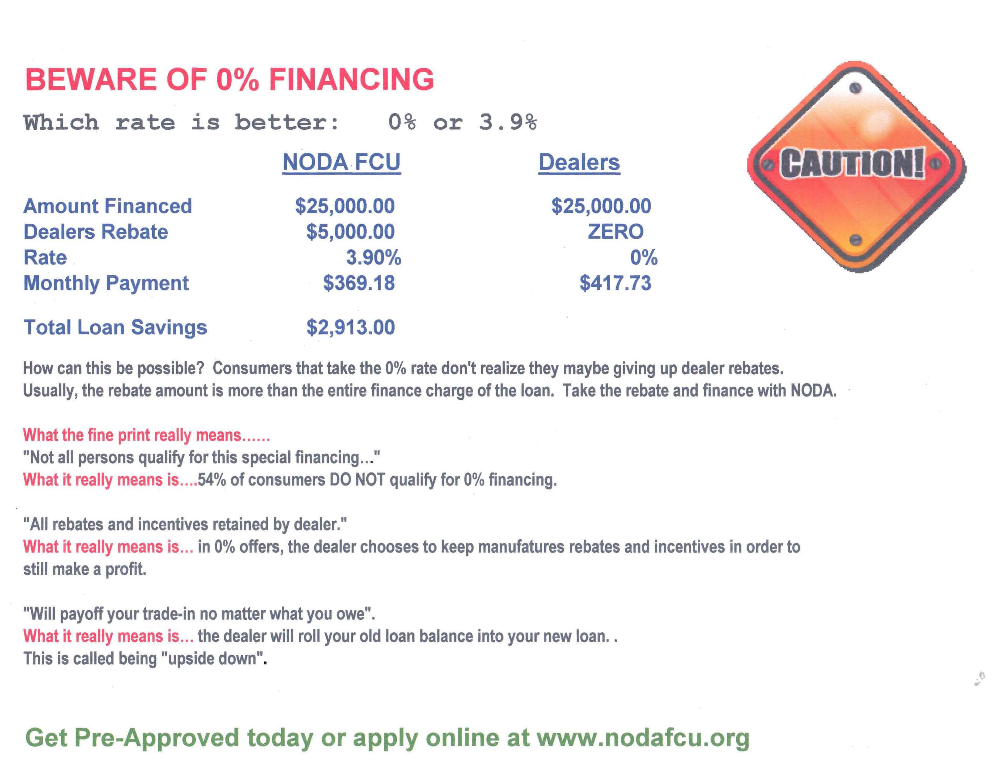 Service Credit Union Used Car Rates